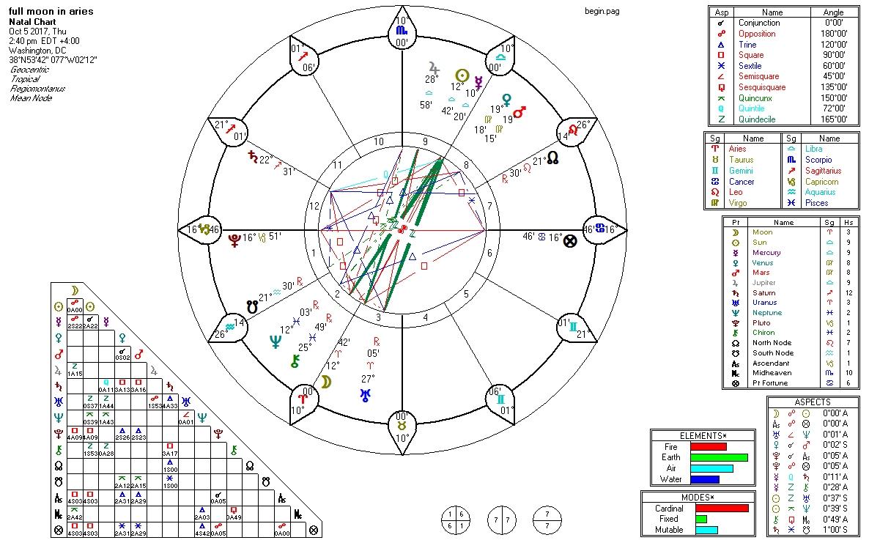 Sabian Symbol 20 Virgo Archives Elisabeth Grace Grace Astrology